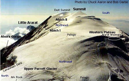Noah S Ark Search Mount Ararat